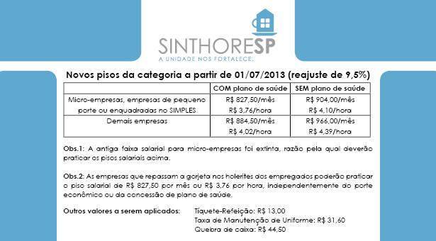 Novos  pisos da Categoria a partir de 01/07/13 (reajuste de 9,5%)