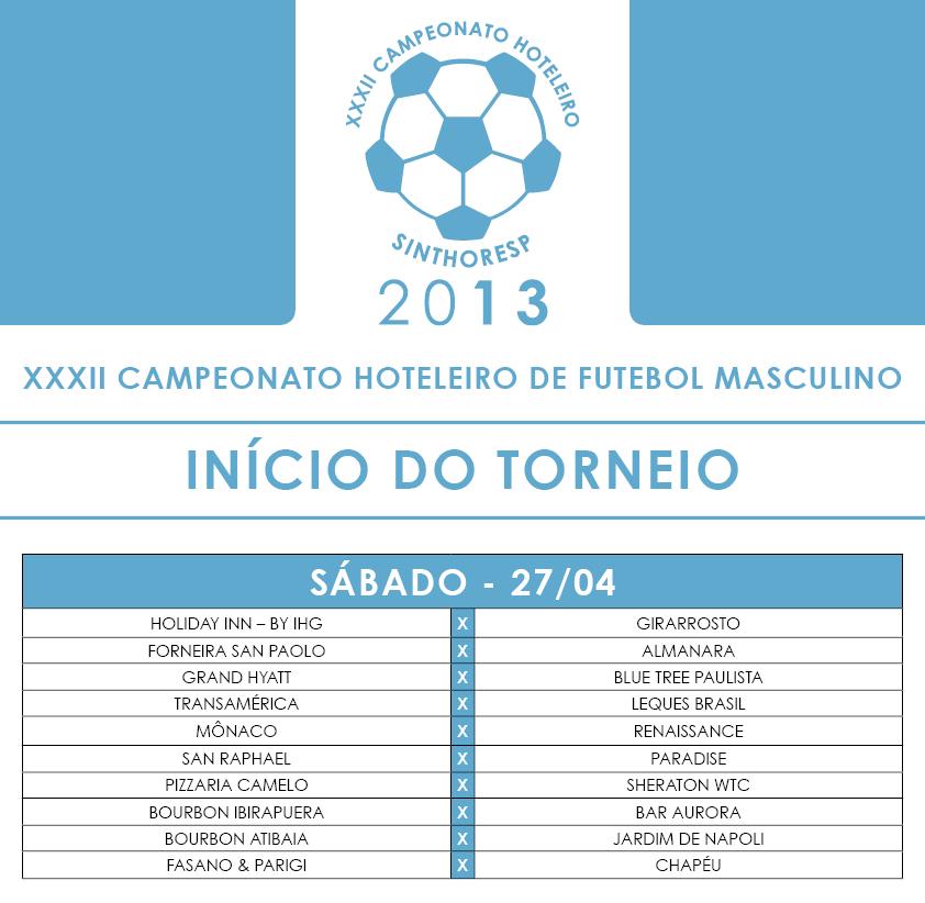 Campeonato Hoteleiro Sinthoresp 2013 – Tabela de Jogos