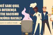 Racismo e Injúria Racial: entenda a diferença e saiba como denunciar