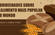 Dez curiosidades sobre o Pão e seu consumo