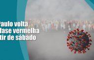 Estado de São Paulo volta para Fase Vermelha a partir de sábado